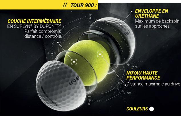 66ad9265557 Nouveauté Inesis   une gamme de 3 balles pensée pour tous les golfeurs